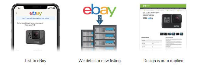 eBay Auto Apply process